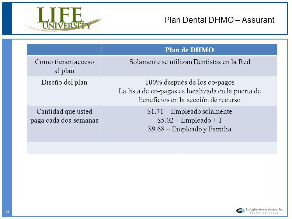 Plan Dental DHMO – Assurant Plan de DHMO Como tienen acceso al plan Solamente se utilizan Dentistas en la Red Diseño del plan100% después de los co-pa