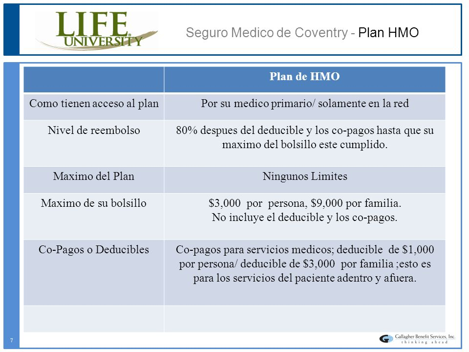 Plan de HMO Como tienen acceso al planPor su medico primario/ solamente en la red Nivel de reembolso80% despues del deducible y los co-pagos hasta que