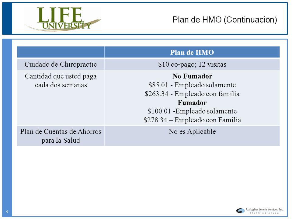 Plan de HMO Cuidado de Chiropractic$10 co-pago; 12 visitas Cantidad que usted paga cada dos semanas No Fumador $85.01 - Empleado solamente $263.34 - E
