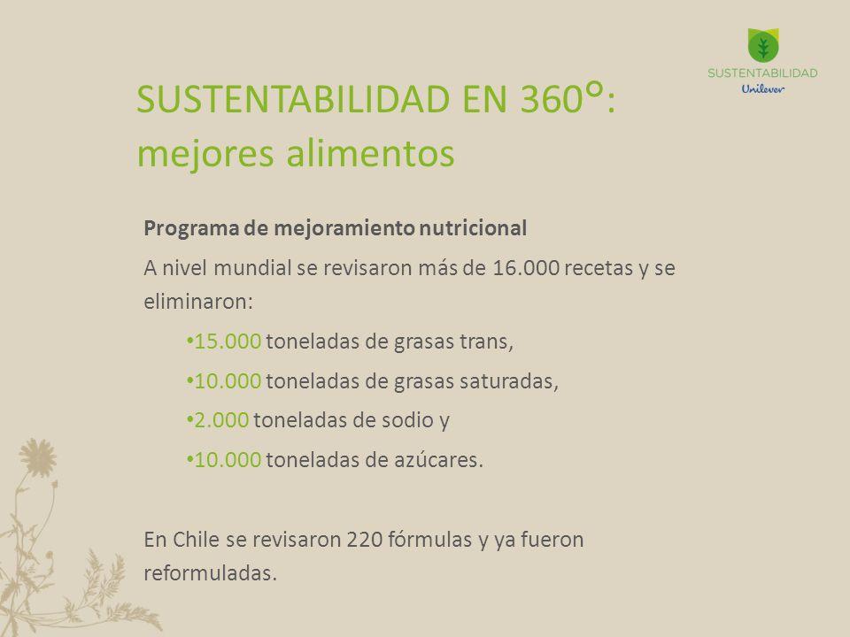 SUSTENTABILIDAD EN 360°: mejores alimentos Programa de mejoramiento nutricional A nivel mundial se revisaron más de 16.000 recetas y se eliminaron: 15.000 toneladas de grasas trans, 10.000 toneladas de grasas saturadas, 2.000 toneladas de sodio y 10.000 toneladas de azúcares.