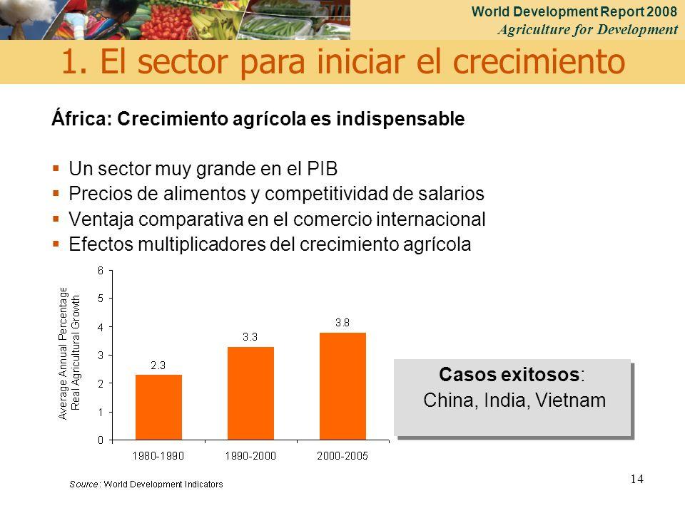 World Development Report 2008 Agriculture for Development 14 África: Crecimiento agrícola es indispensable Un sector muy grande en el PIB Precios de a