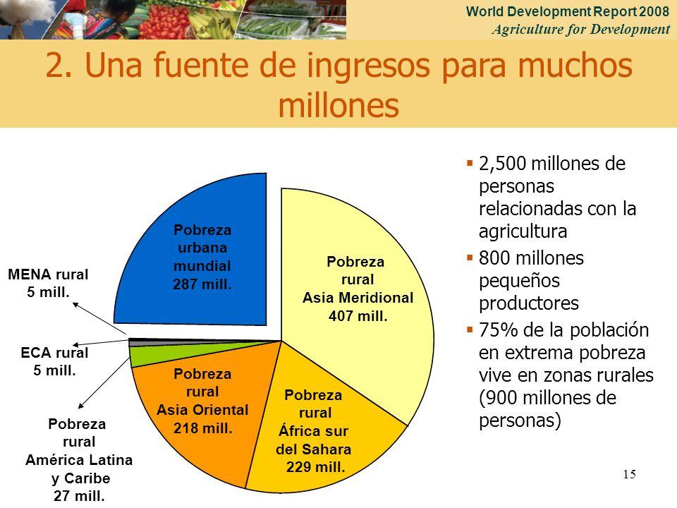 World Development Report 2008 Agriculture for Development 15 2,500 millones de personas relacionadas con la agricultura 800 millones pequeños productores 75% de la población en extrema pobreza vive en zonas rurales (900 millones de personas) Pobreza urbana mundial 287 mill.