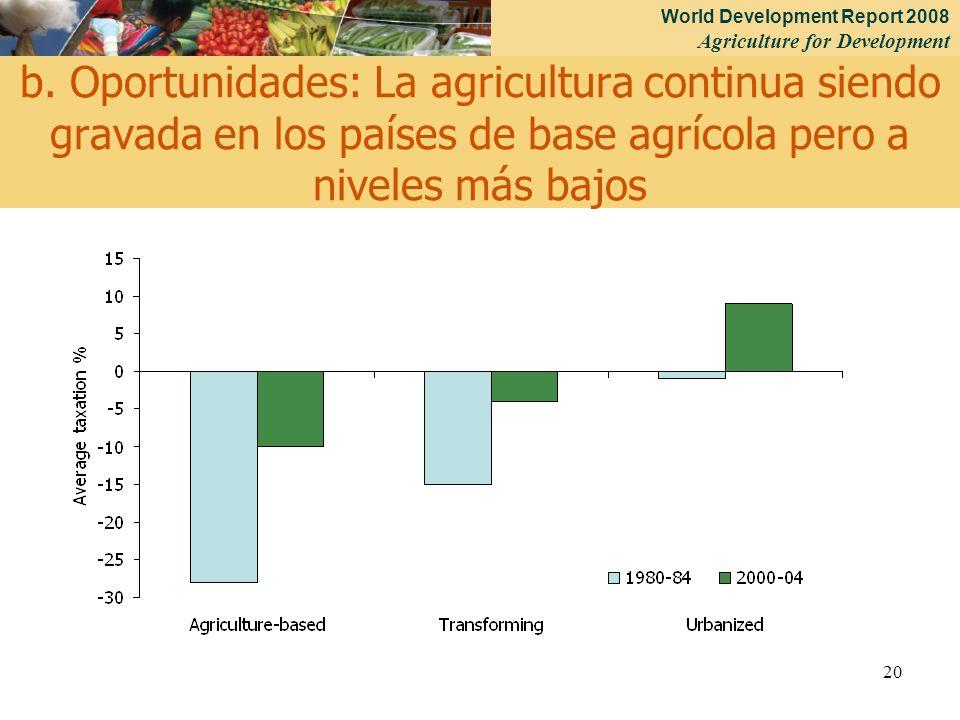 World Development Report 2008 Agriculture for Development 20 b.