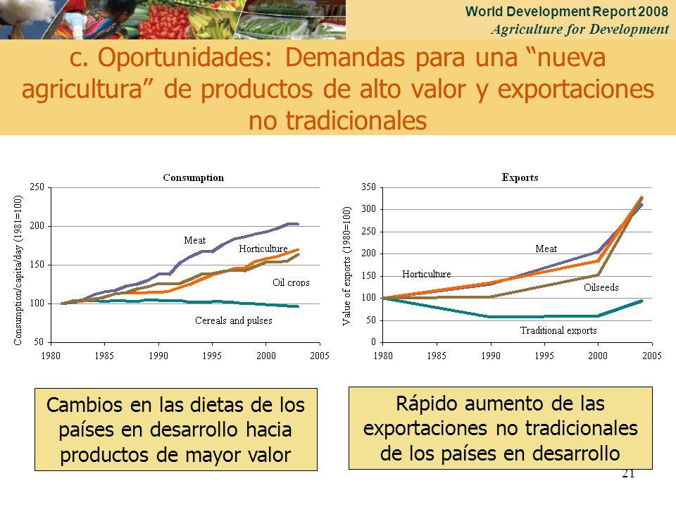World Development Report 2008 Agriculture for Development 21 Cambios en las dietas de los países en desarrollo hacia productos de mayor valor Rápido aumento de las exportaciones no tradicionales de los países en desarrollo c.