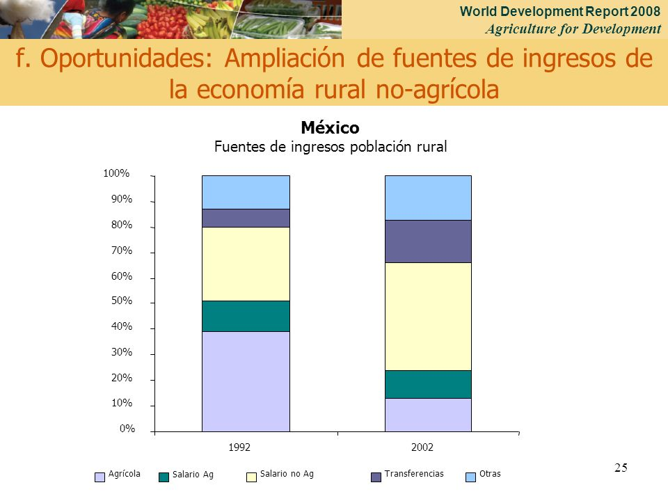 World Development Report 2008 Agriculture for Development 25 f. Oportunidades: Ampliación de fuentes de ingresos de la economía rural no-agrícola Méxi