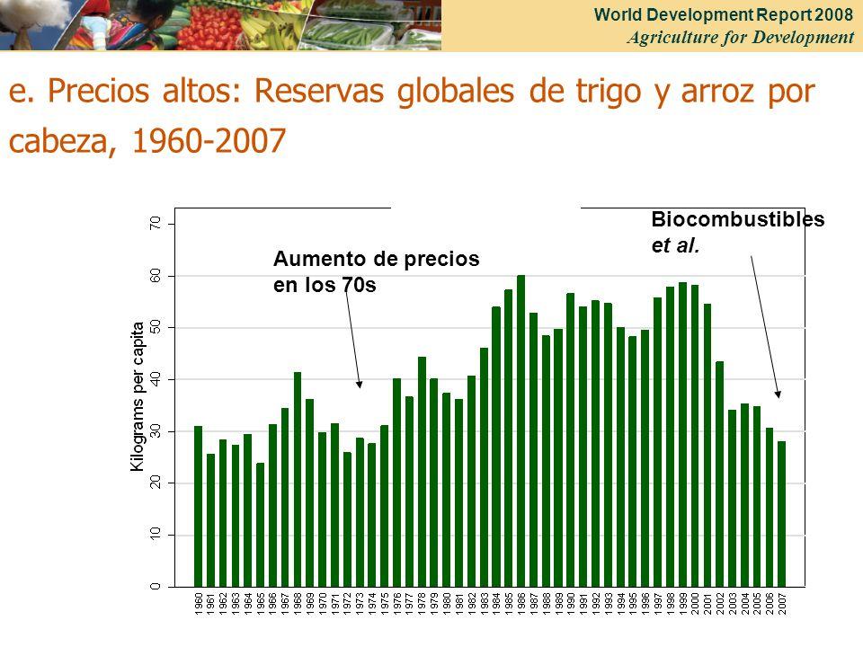 World Development Report 2008 Agriculture for Development 31 e. Precios altos: Reservas globales de trigo y arroz por cabeza, 1960-2007 Aumento de pre