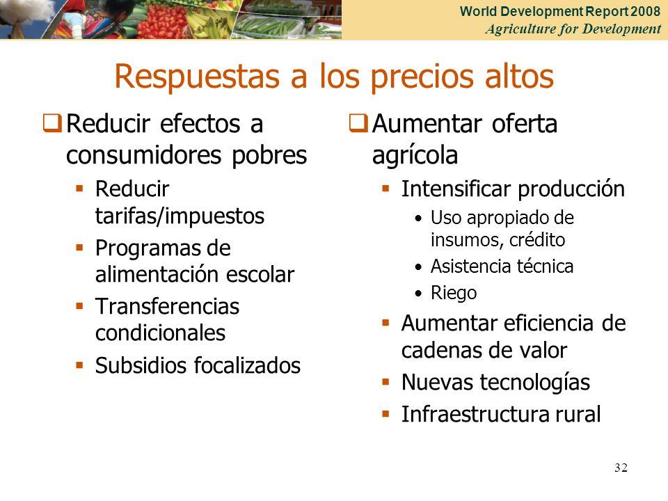 World Development Report 2008 Agriculture for Development 32 Respuestas a los precios altos Reducir efectos a consumidores pobres Reducir tarifas/impu
