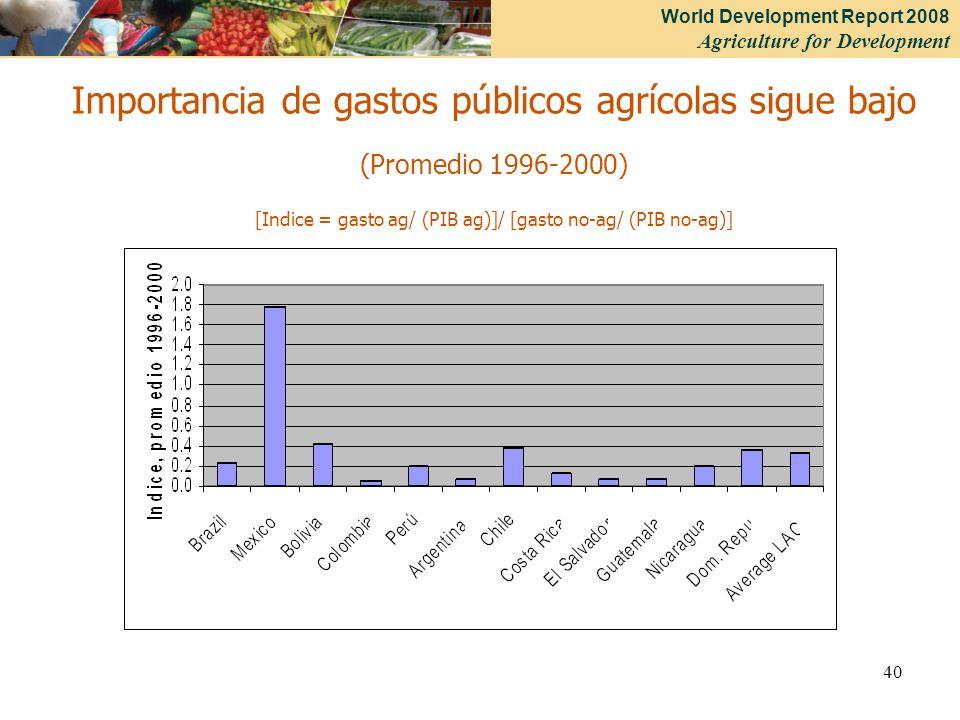 World Development Report 2008 Agriculture for Development 40 Importancia de gastos públicos agrícolas sigue bajo (Promedio 1996-2000) [Indice = gasto ag/ (PIB ag)]/ [gasto no-ag/ (PIB no-ag)]