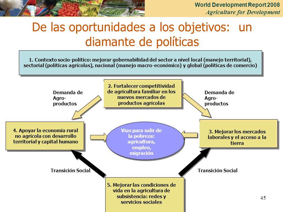 World Development Report 2008 Agriculture for Development 45 De las oportunidades a los objetivos: un diamante de políticas 1.