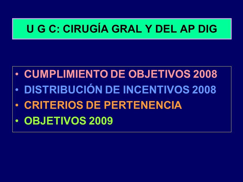 CUMPLIMIENTO DE OBJETIVOS 2008 DISTRIBUCIÓN DE INCENTIVOS 2008 CRITERIOS DE PERTENENCIA OBJETIVOS 2009 U G C: CIRUGÍA GRAL Y DEL AP DIG