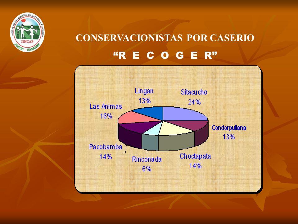 CONSERVACIONISTAS POR CASERIO R E C O G E R