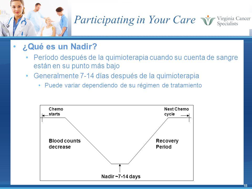 18 Participating in Your Care ¿Qué es un Nadir? Período después de la quimioterapia cuando su cuenta de sangre están en su punto más bajo Generalmente