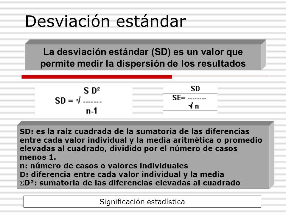 Mabel Valsecia Desviación estándar La desviación estándar (SD) es un valor que permite medir la dispersión de los resultados SD: es la raíz cuadrada d