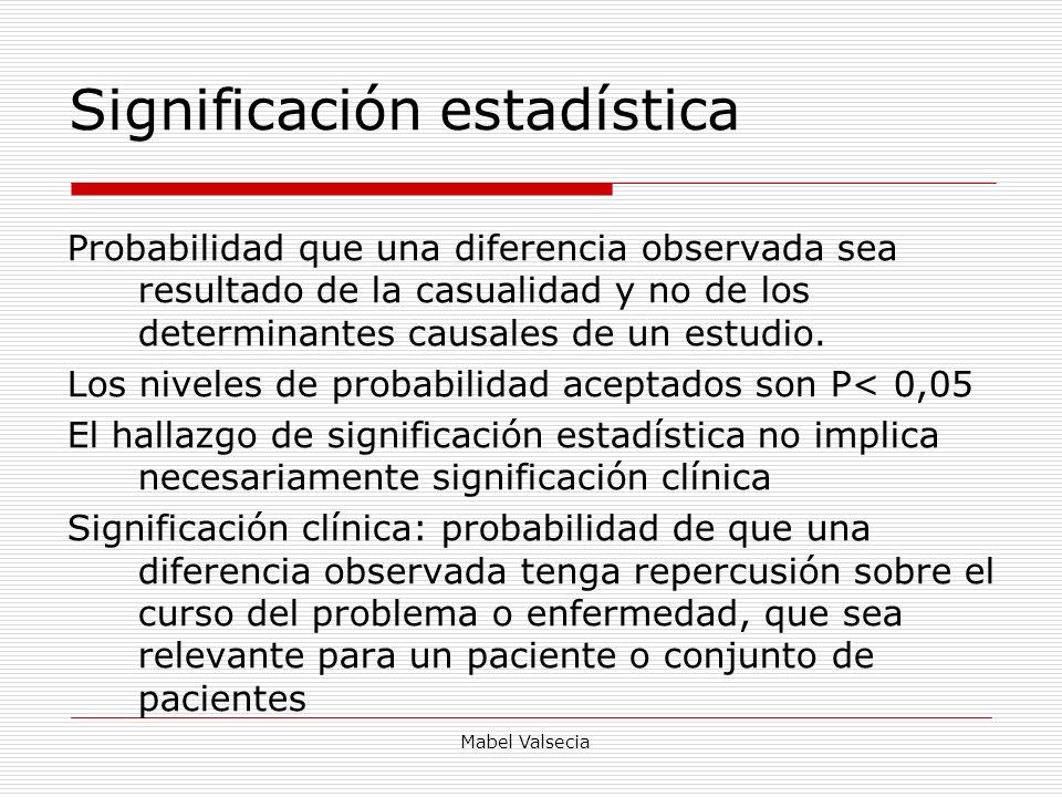 Mabel Valsecia Significación estadística Probabilidad que una diferencia observada sea resultado de la casualidad y no de los determinantes causales d
