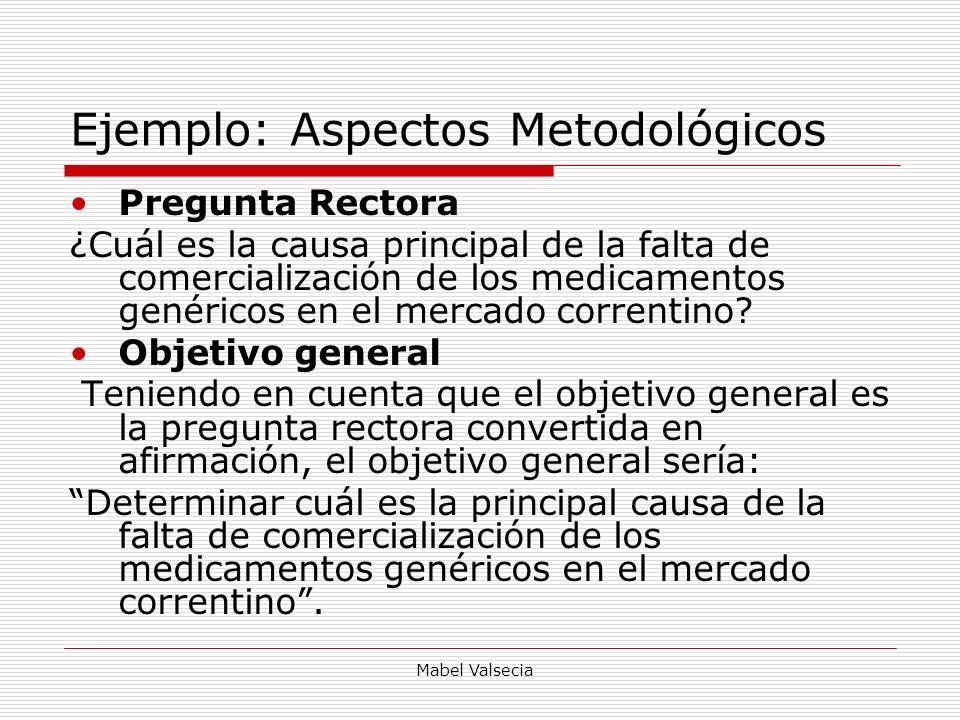 Mabel Valsecia Ejemplo: Aspectos Metodológicos Pregunta Rectora ¿Cuál es la causa principal de la falta de comercialización de los medicamentos genéri