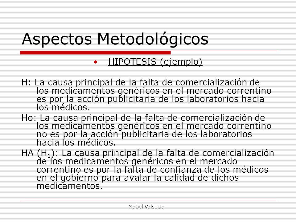Mabel Valsecia Aspectos Metodológicos HIPOTESIS (ejemplo) H: La causa principal de la falta de comercialización de los medicamentos genéricos en el me