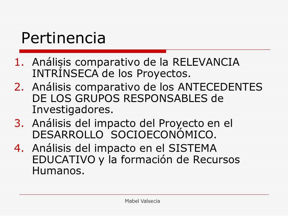 Mabel Valsecia Pertinencia 1.Análisis comparativo de la RELEVANCIA INTRÍNSECA de los Proyectos. 2.Análisis comparativo de los ANTECEDENTES DE LOS GRUP