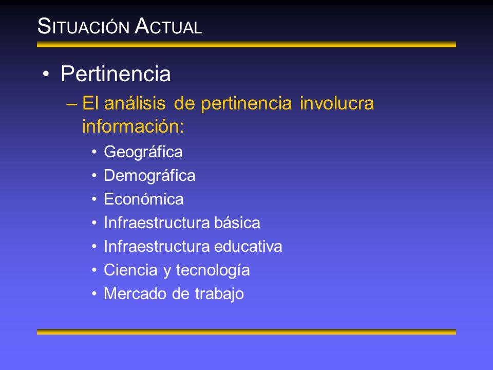 S ITUACIÓN A CTUAL Pertinencia –El análisis de pertinencia involucra información: Geográfica Demográfica Económica Infraestructura básica Infraestructura educativa Ciencia y tecnología Mercado de trabajo