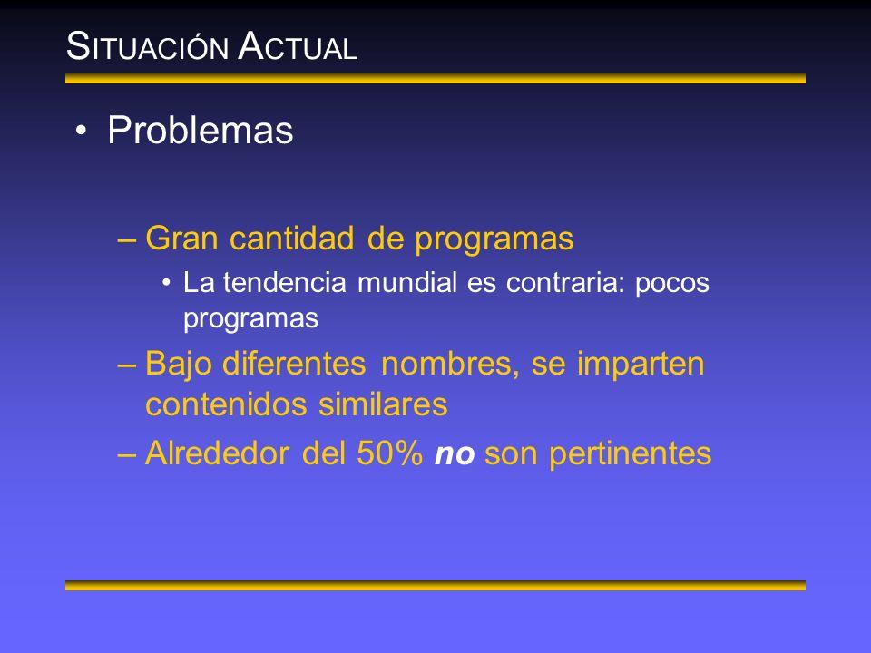 S ITUACIÓN A CTUAL Problemas –Gran cantidad de programas La tendencia mundial es contraria: pocos programas –Bajo diferentes nombres, se imparten contenidos similares –Alrededor del 50% no son pertinentes