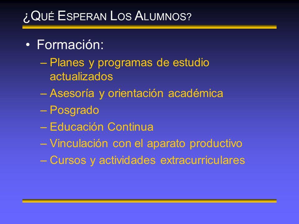 Formación: –Planes y programas de estudio actualizados –Asesoría y orientación académica –Posgrado –Educación Continua –Vinculación con el aparato productivo –Cursos y actividades extracurriculares