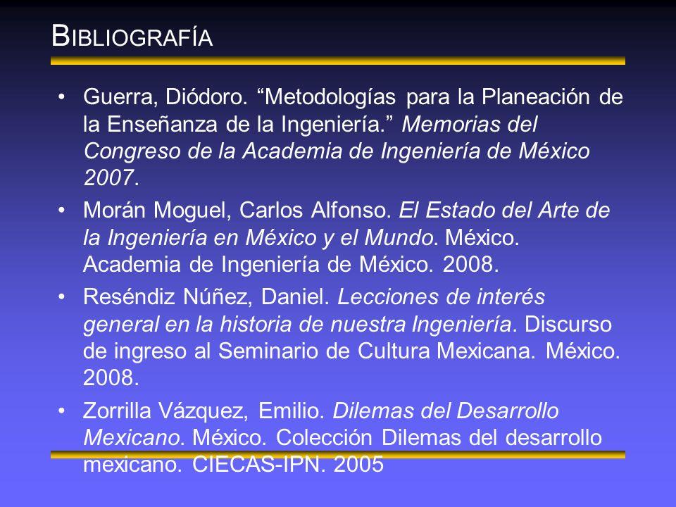 Guerra, Diódoro. Metodologías para la Planeación de la Enseñanza de la Ingeniería.