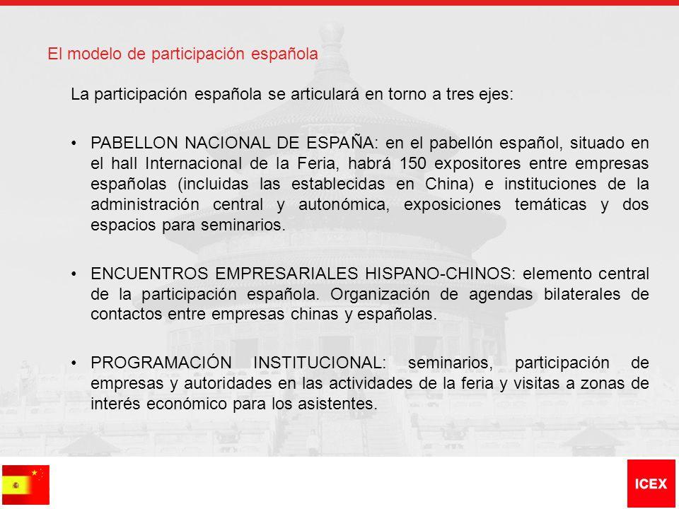 La participación española se articulará en torno a tres ejes: PABELLON NACIONAL DE ESPAÑA: en el pabellón español, situado en el hall Internacional de