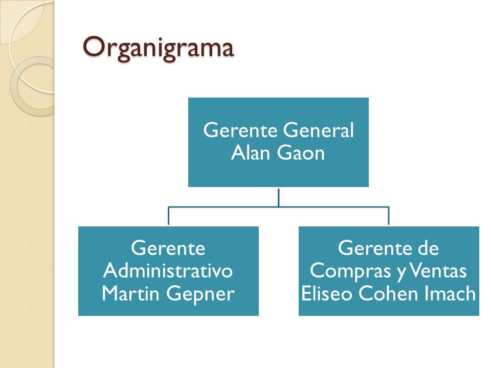 Organigrama Gerente General Alan Gaon Gerente Administrativo Martin Gepner Gerente de Compras y Ventas Eliseo Cohen Imach