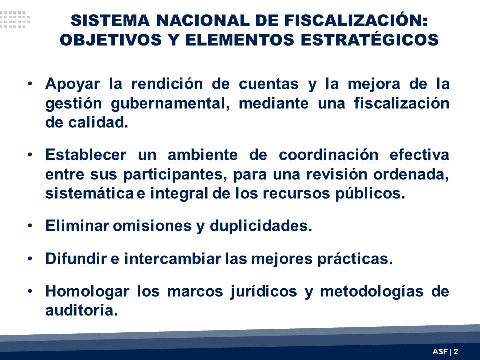 SISTEMA NACIONAL DE FISCALIZACIÓN: OBJETIVOS Y ELEMENTOS ESTRATÉGICOS Apoyar la rendición de cuentas y la mejora de la gestión gubernamental, mediante una fiscalización de calidad.