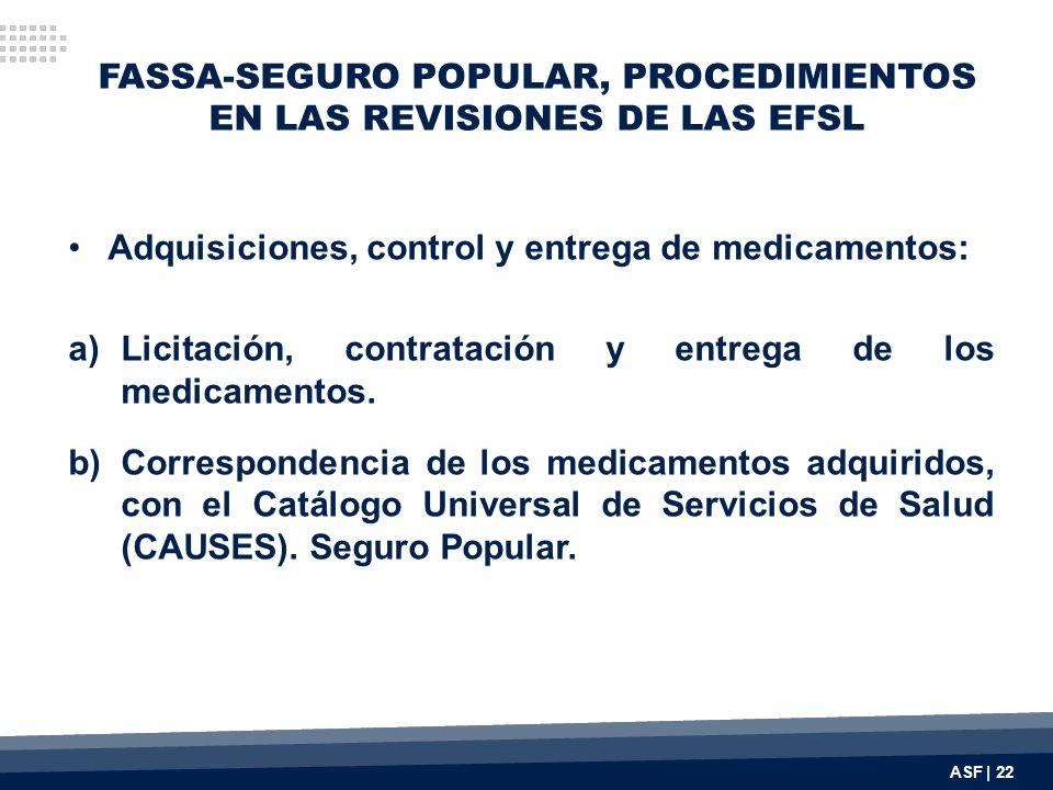 FASSA-SEGURO POPULAR, PROCEDIMIENTOS EN LAS REVISIONES DE LAS EFSL Adquisiciones, control y entrega de medicamentos: a)Licitación, contratación y entrega de los medicamentos.