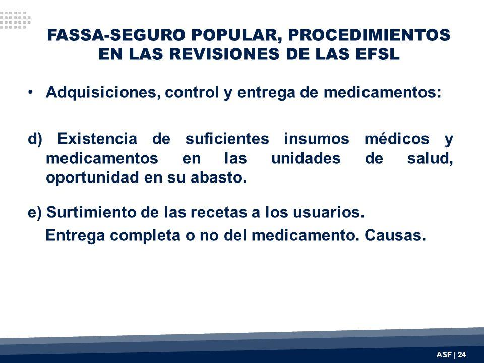 FASSA-SEGURO POPULAR, PROCEDIMIENTOS EN LAS REVISIONES DE LAS EFSL Adquisiciones, control y entrega de medicamentos: d) Existencia de suficientes insu
