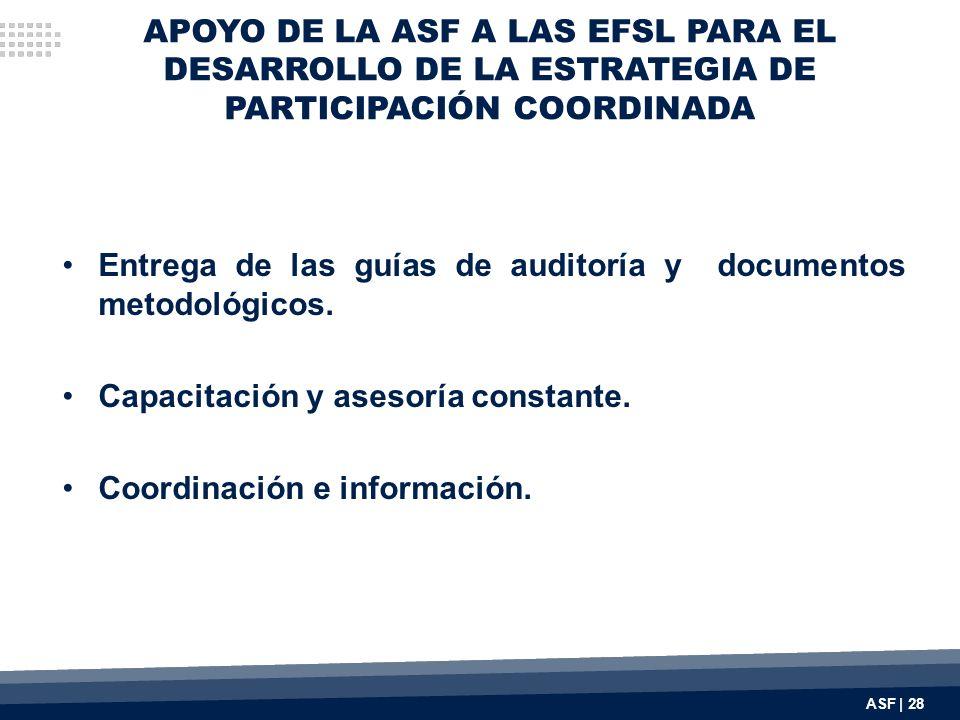 APOYO DE LA ASF A LAS EFSL PARA EL DESARROLLO DE LA ESTRATEGIA DE PARTICIPACIÓN COORDINADA Entrega de las guías de auditoría y documentos metodológicos.