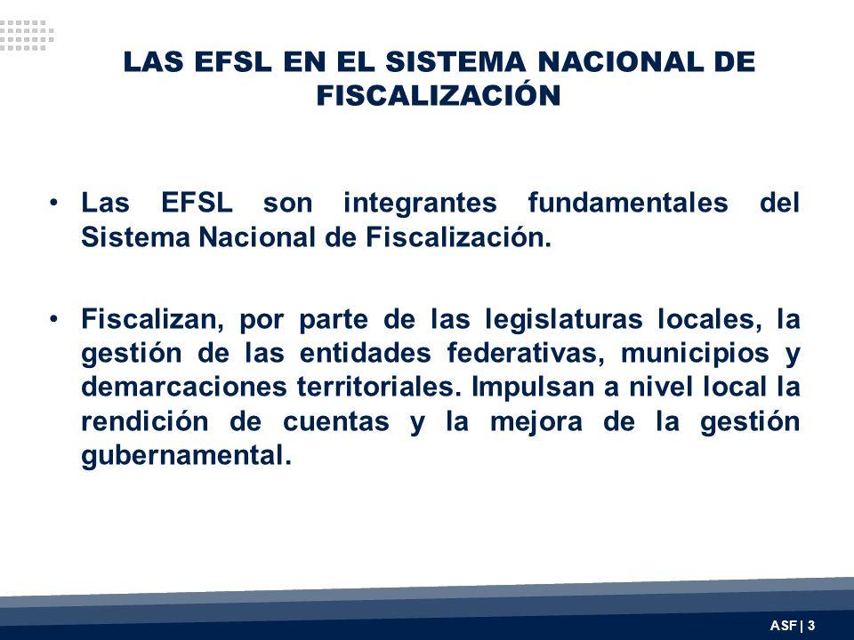 LAS EFSL EN EL SISTEMA NACIONAL DE FISCALIZACIÓN Las EFSL son integrantes fundamentales del Sistema Nacional de Fiscalización. Fiscalizan, por parte d