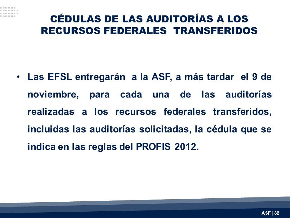 CÉDULAS DE LAS AUDITORÍAS A LOS RECURSOS FEDERALES TRANSFERIDOS Las EFSL entregarán a la ASF, a más tardar el 9 de noviembre, para cada una de las auditorías realizadas a los recursos federales transferidos, incluidas las auditorías solicitadas, la cédula que se indica en las reglas del PROFIS 2012.