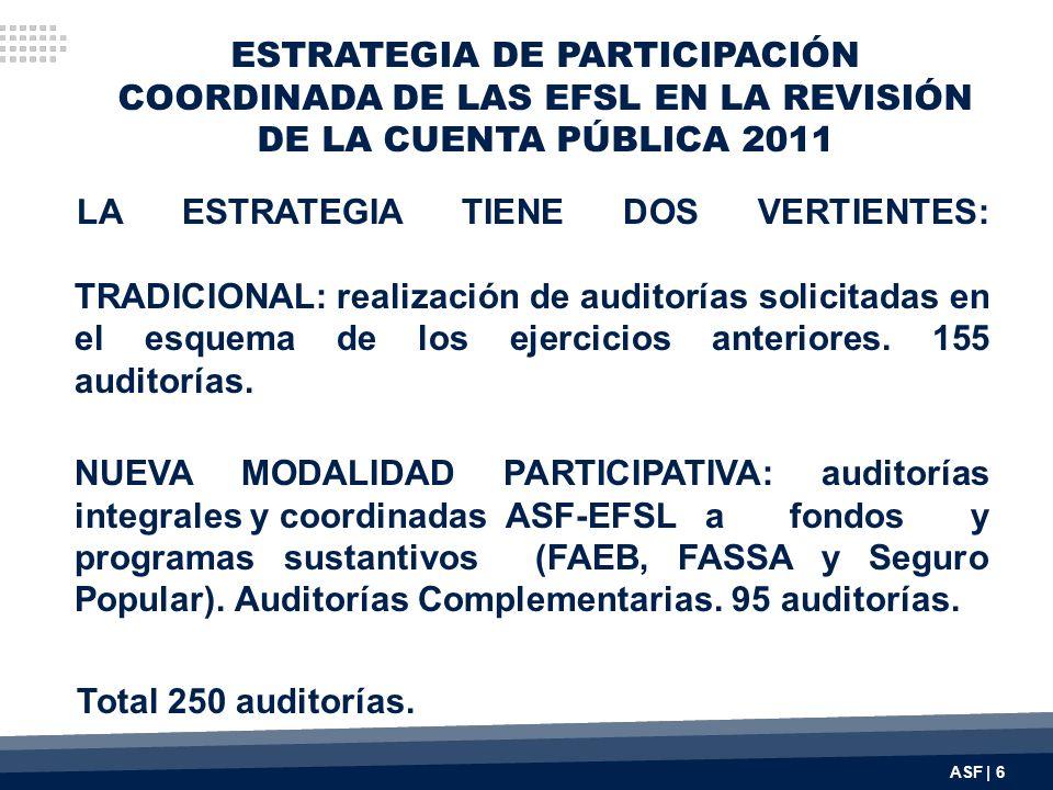 ESTRATEGIA DE PARTICIPACIÓN COORDINADA DE LAS EFSL EN LA REVISIÓN DE LA CUENTA PÚBLICA 2011 LA ESTRATEGIA TIENE DOS VERTIENTES: TRADICIONAL: realizaci