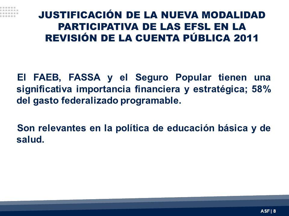 JUSTIFICACIÓN DE LA NUEVA MODALIDAD PARTICIPATIVA DE LAS EFSL EN LA REVISIÓN DE LA CUENTA PÚBLICA 2011 El FAEB, FASSA y el Seguro Popular tienen una s