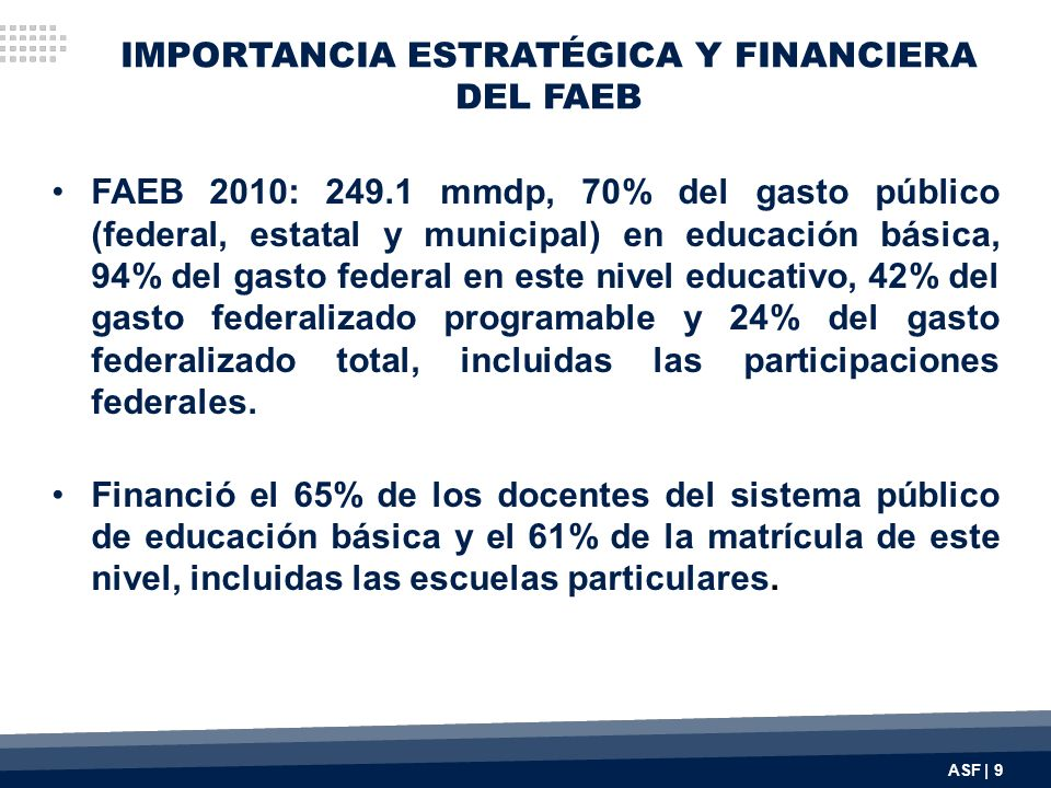IMPORTANCIA ESTRATÉGICA Y FINANCIERA DEL FAEB FAEB 2010: 249.1 mmdp, 70% del gasto público (federal, estatal y municipal) en educación básica, 94% del gasto federal en este nivel educativo, 42% del gasto federalizado programable y 24% del gasto federalizado total, incluidas las participaciones federales.