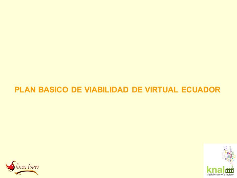 Introducción 1.- Definición Canal Digital Interactivo 2.- Definición Virtual Ecuador 3- Fabricación propia.