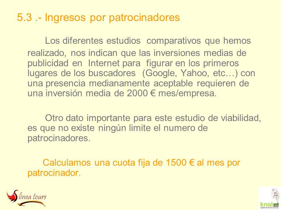 5.3.- Ingresos por patrocinadores Los diferentes estudios comparativos que hemos realizado, nos indican que las inversiones medias de publicidad en In