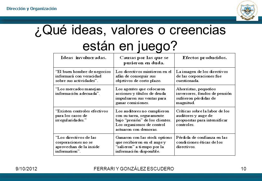 Dirección y Organización 9/10/2012FERRARI Y GONZÁLEZ ESCUDERO10 ¿Qué ideas, valores o creencias están en juego?