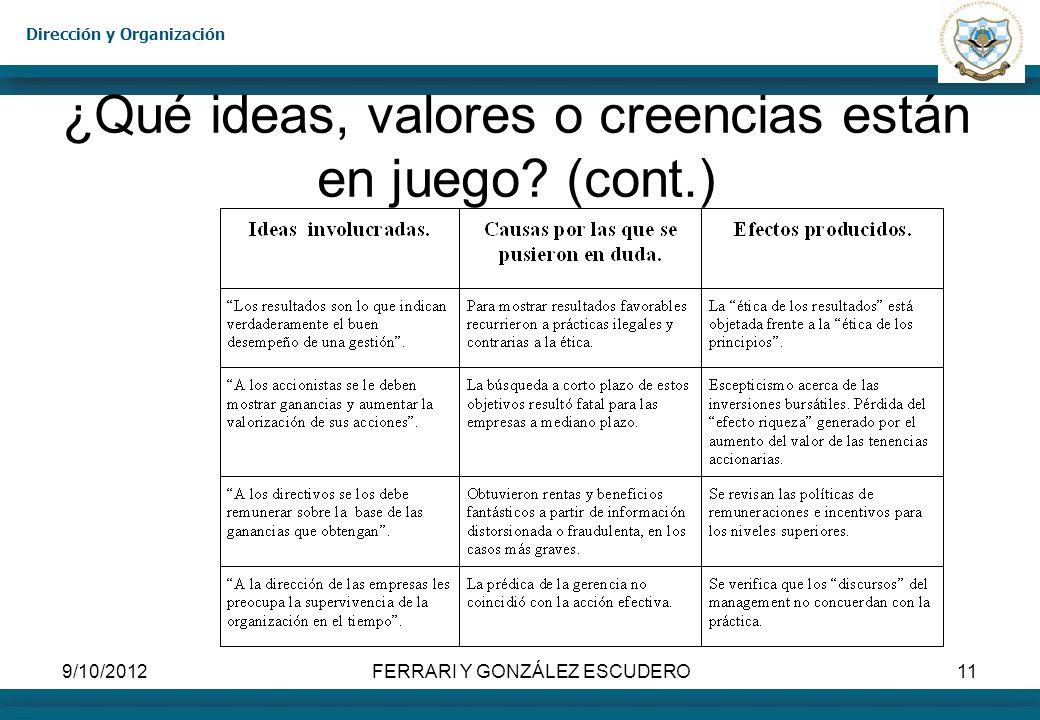Dirección y Organización 9/10/2012FERRARI Y GONZÁLEZ ESCUDERO11 ¿Qué ideas, valores o creencias están en juego? (cont.)