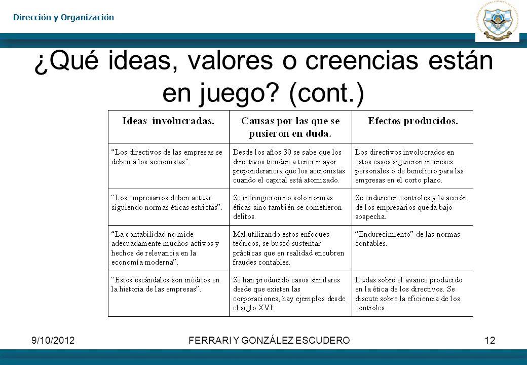 Dirección y Organización 9/10/2012FERRARI Y GONZÁLEZ ESCUDERO12 ¿Qué ideas, valores o creencias están en juego? (cont.)
