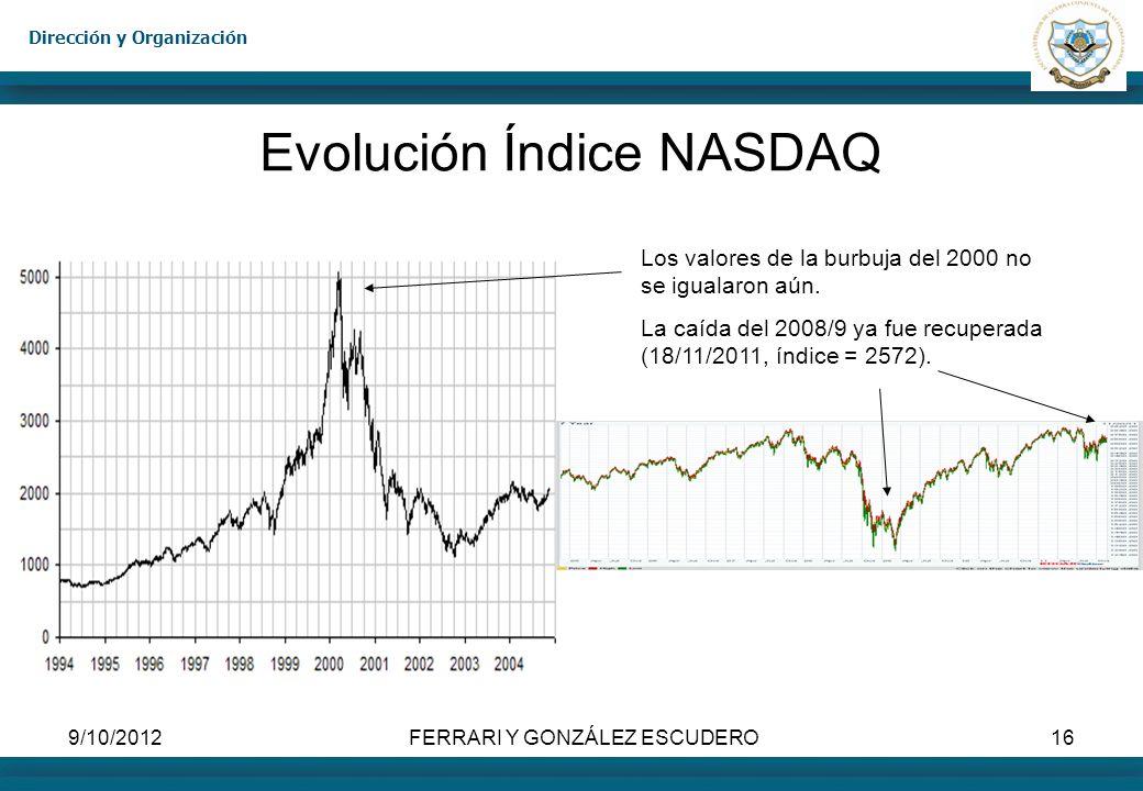 Dirección y Organización 9/10/2012FERRARI Y GONZÁLEZ ESCUDERO16 Evolución Índice NASDAQ Los valores de la burbuja del 2000 no se igualaron aún. La caí