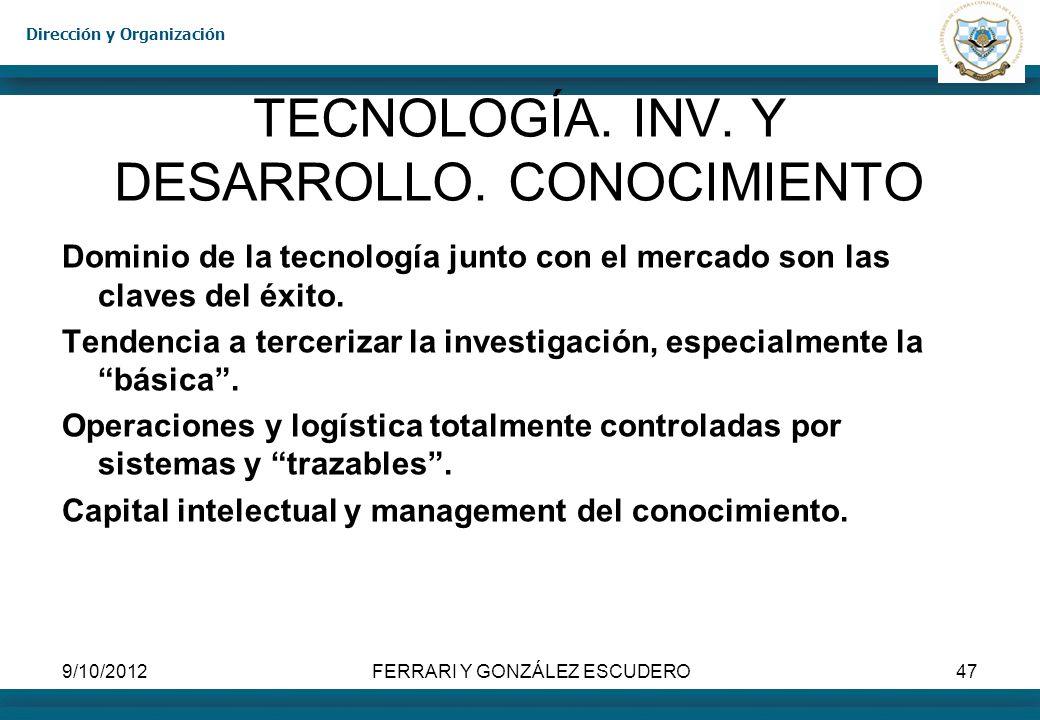 Dirección y Organización 9/10/2012FERRARI Y GONZÁLEZ ESCUDERO47 TECNOLOGÍA. INV. Y DESARROLLO. CONOCIMIENTO Dominio de la tecnología junto con el merc