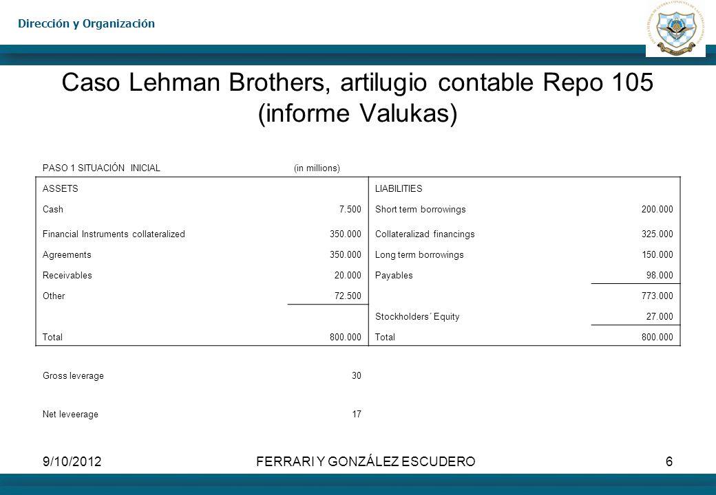 Dirección y Organización 9/10/2012FERRARI Y GONZÁLEZ ESCUDERO7 Caso Lehman Brothers, artilugio contable Repo 105 (informe Valukas) PASO 2: OPERACIÓN REPO POR 50.000 ENTREGA TÍTULOS Y RECIBE EFECTIVO (in millions) ASSETS LIABILITIES Cash57.500Short term borrowings200.000 Financial Instruments collateralized300.000Collateralizad financings325.000 Agreements350.000Long term borrowings150.000 Receivables20.000Payables98.000 Other72.500 773.000 Stockholders´ Equity27.000 Total800.000Total800.000 Gross leverage30 Net leveerage17