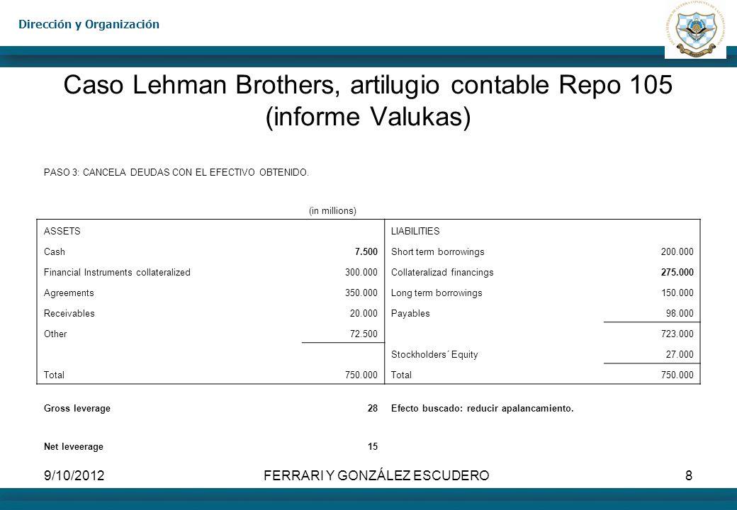 Dirección y Organización 9/10/2012FERRARI Y GONZÁLEZ ESCUDERO9 Apalancamiento de bancos argentinos (a 10/2012) BANCO RÍO(en millones de pesos) ACTIVOS47.173PASIVOS41.569 Patrimonito neto5.604Gross leverage8 BANCO FRANCÉS(en millones de pesos) ACTIVOS39.593PASIVOS35.053 Patrimonito neto4.540Gross leverage9 GRUPO GALICIA(en millones de pesos) ACTIVOS55.166PASIVOS50.399 Patrimonito neto4.767Gross leverage12