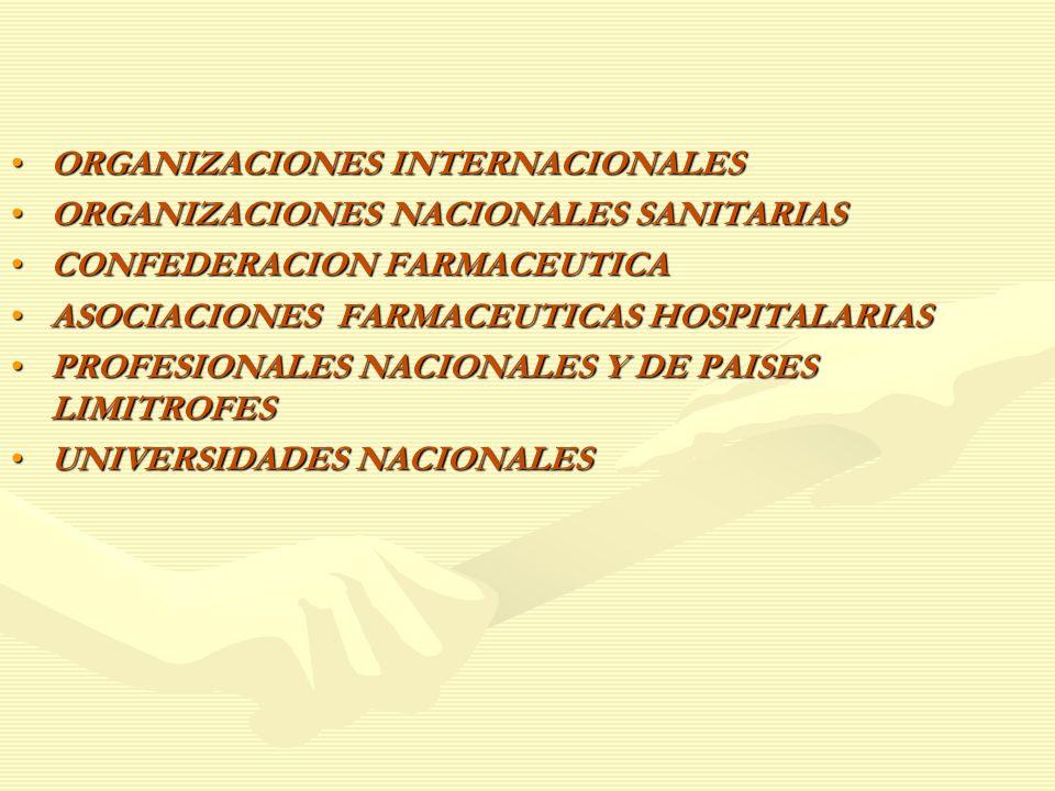 ORGANIZACIONES INTERNACIONALESORGANIZACIONES INTERNACIONALES ORGANIZACIONES NACIONALES SANITARIASORGANIZACIONES NACIONALES SANITARIAS CONFEDERACION FA