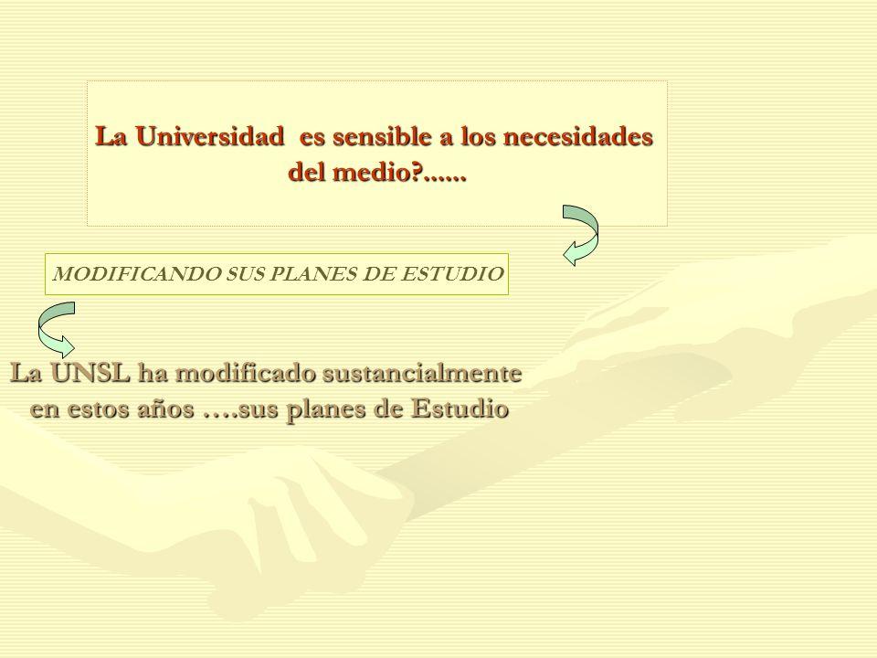 La UNSL ha modificado sustancialmente en estos años ….sus planes de Estudio en estos años ….sus planes de Estudio La Universidad es sensible a los necesidades del medio ......