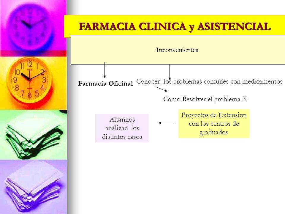 FARMACIA CLINICA y ASISTENCIAL Inconvenientes Farmacia Oficinal Conocer los problemas comunes con medicamentos Como Resolver el problema ?? Proyectos