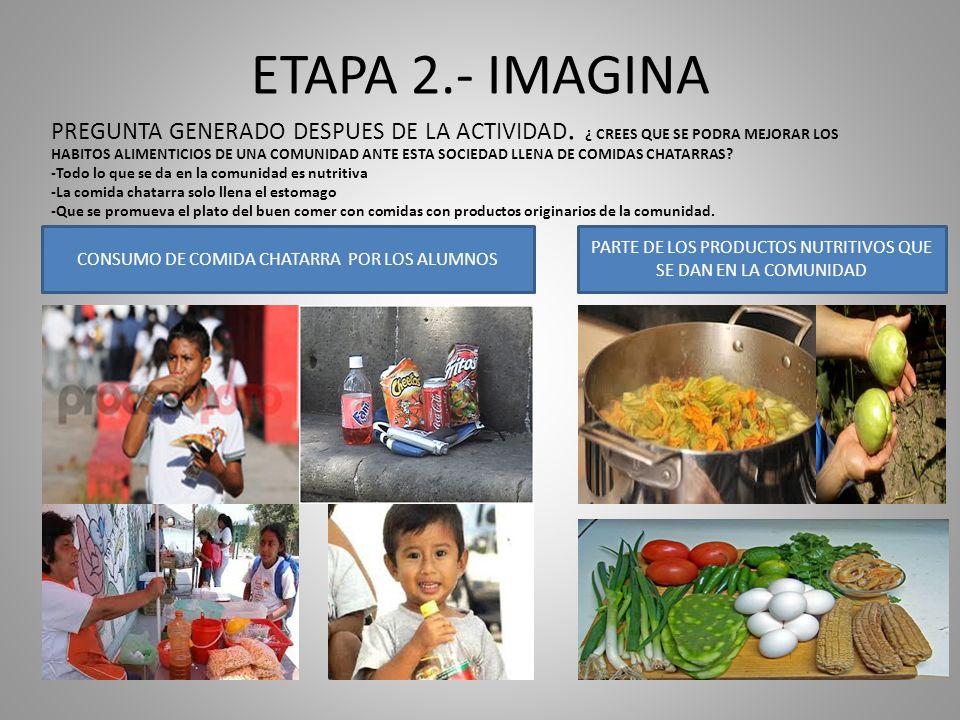 ETAPA 2.- IMAGINA PREGUNTA GENERADO DESPUES DE LA ACTIVIDAD. ¿ CREES QUE SE PODRA MEJORAR LOS HABITOS ALIMENTICIOS DE UNA COMUNIDAD ANTE ESTA SOCIEDAD