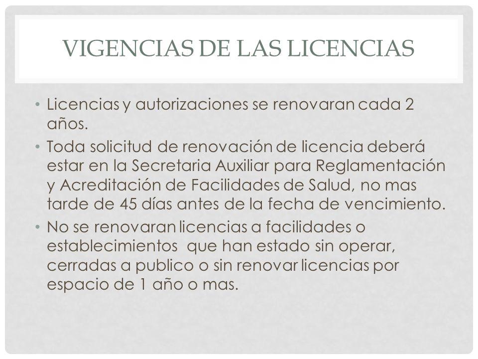 VIGENCIAS DE LAS LICENCIAS Licencias y autorizaciones se renovaran cada 2 años. Toda solicitud de renovación de licencia deberá estar en la Secretaria